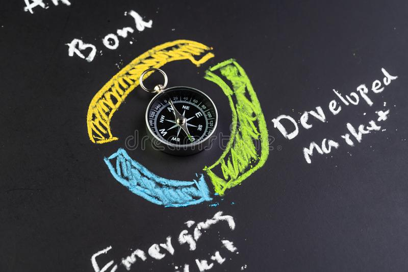 Asset Allocation management in investment concept, compass on chalkboard with chalk drawing pie chart of asset allocation between. Developed market, emerging royalty free stock photo