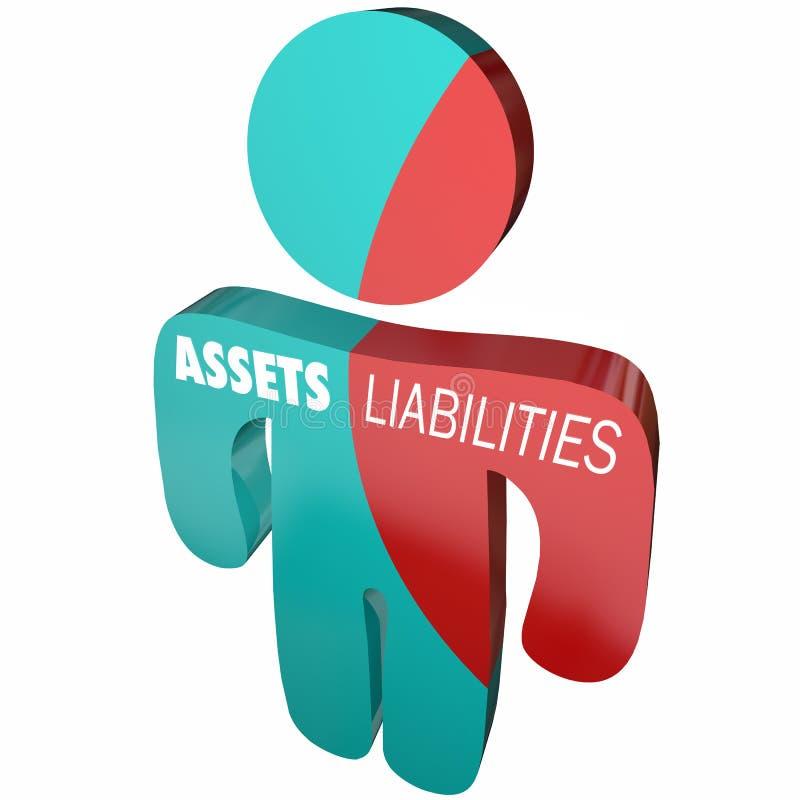 Assets Liabilities Company επιχειρησιακό πρόσωπο ελεύθερη απεικόνιση δικαιώματος