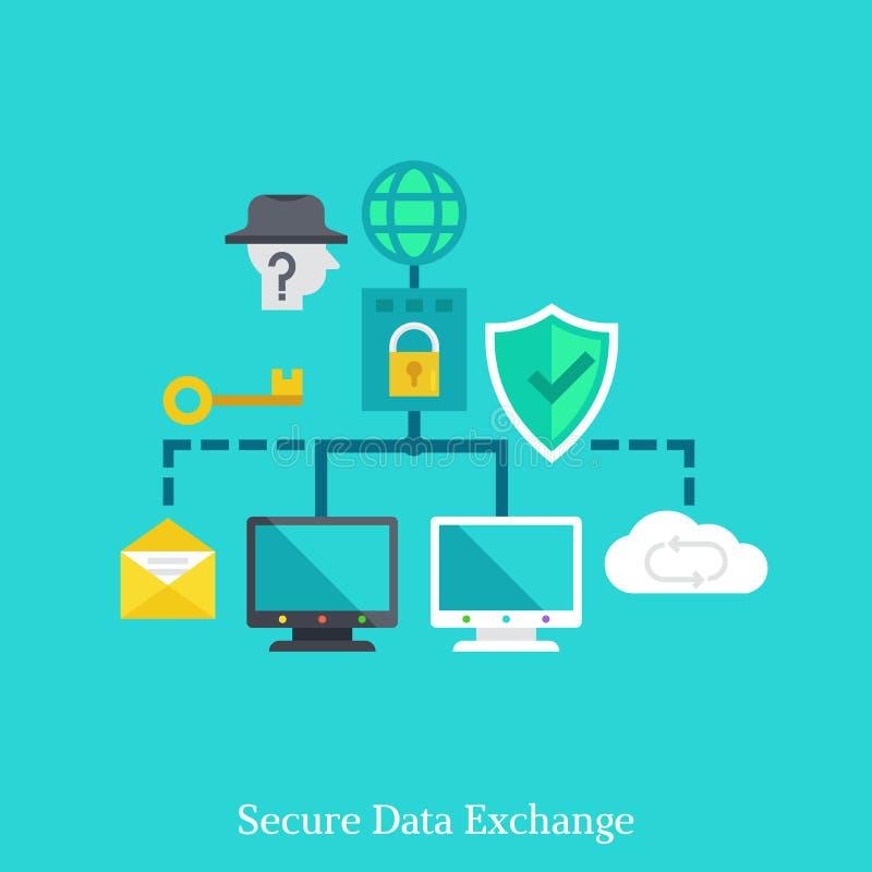 Assicuri il concetto piano locale dell'illustrazione del exchang di dati e di web illustrazione vettoriale