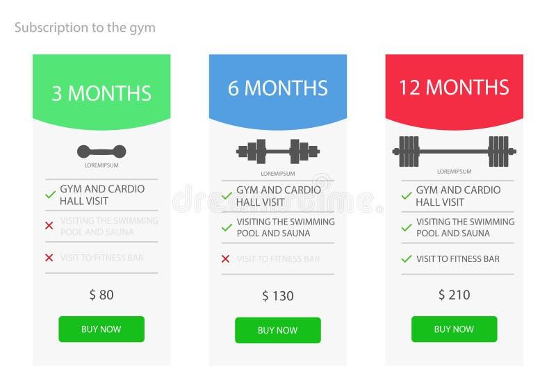 Assinaturas para o gym Bandeiras com três tarifas para o local e as aplicações web ilustração do vetor