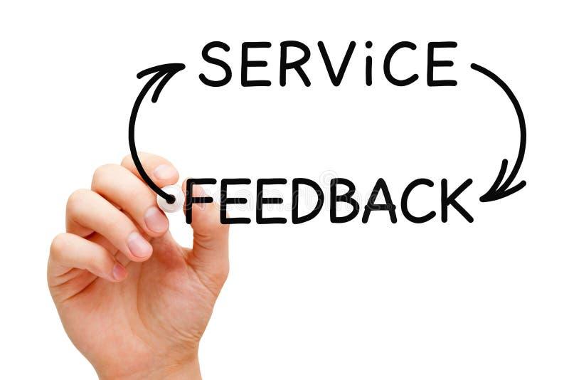 Assista il concetto del ciclo di feedback dei clienti fotografia stock libera da diritti
