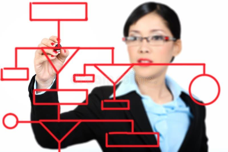 Assistente tecnico dell'elaborazione dei dati che dissipa un diagramma di flusso fotografia stock