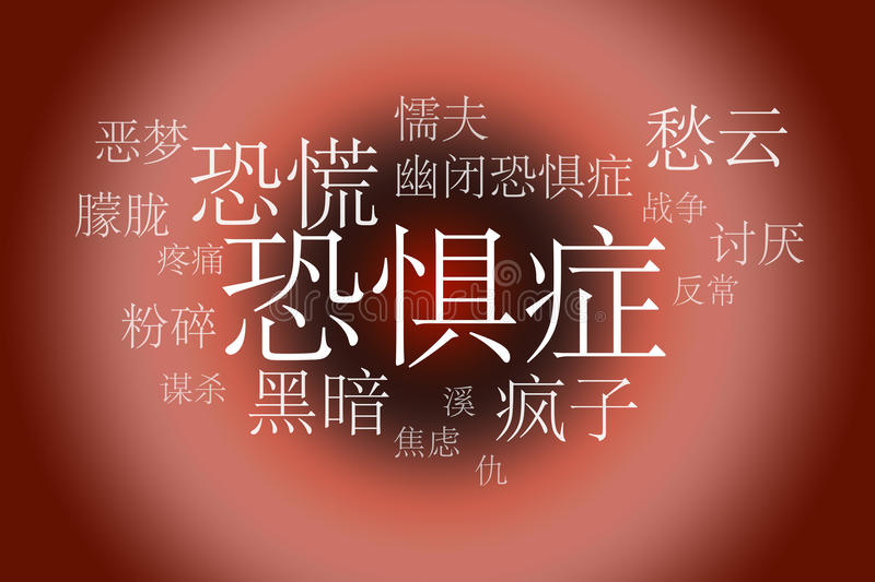 Association to the word Fobia Chinese. White letters on a red background vector illustration