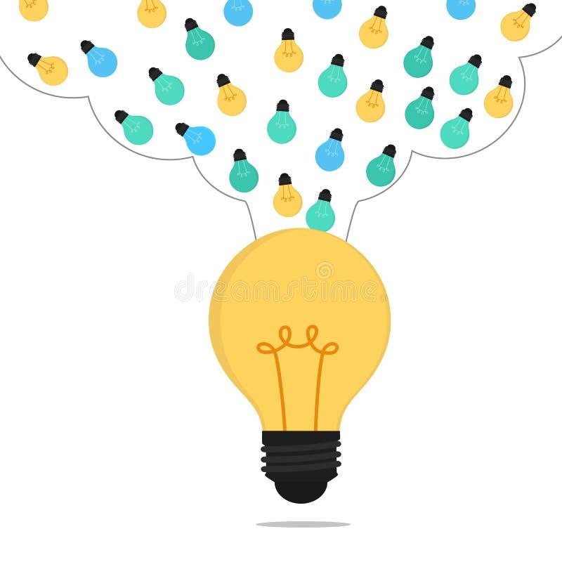 Associazione di molte piccola idee alla grande idea illustrazione di stock