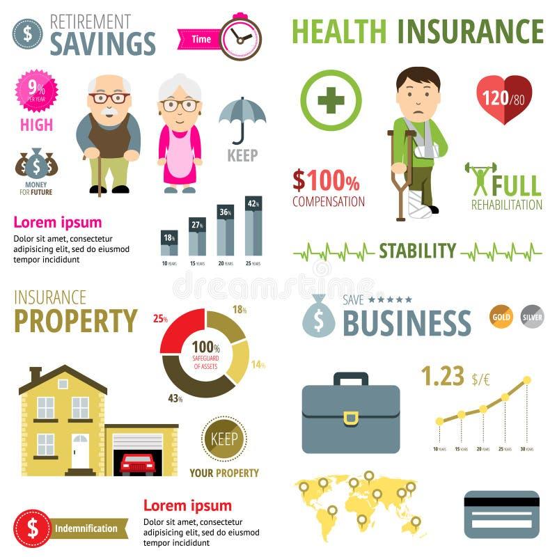 Assurance Infographic illustration libre de droits