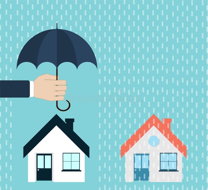 Assurance, petite maison de protection à la main avec le parapluie illustration stock