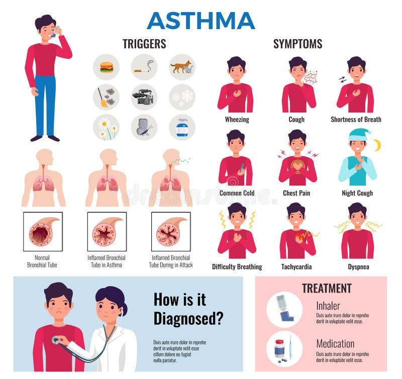 Asthma Infographic Elements Set vector illustration