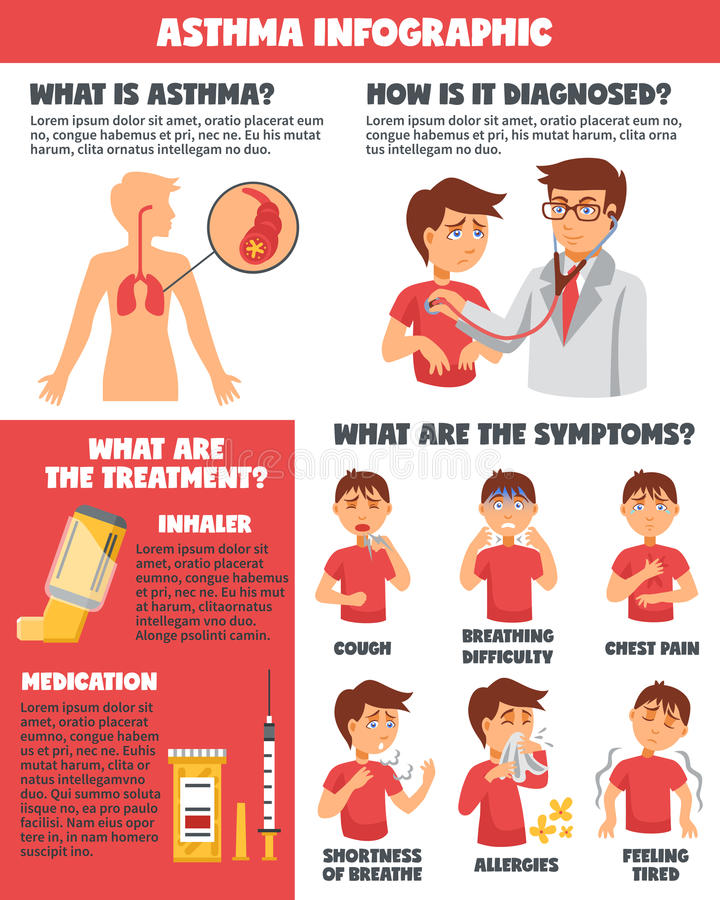 Asthma Symptoms Illnesses Infographics vector illustration