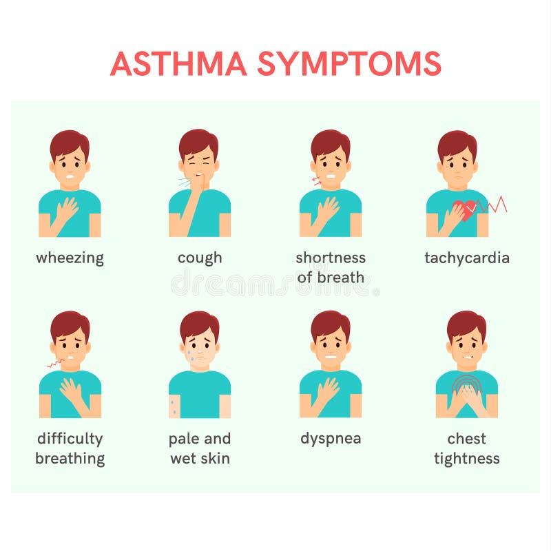 Asthma symptoms. Man with dyspnoea.Vector illustration. Asthma symptoms.Man with dyspnoea,tachycardia and cough Vector illustration and infographic stock illustration