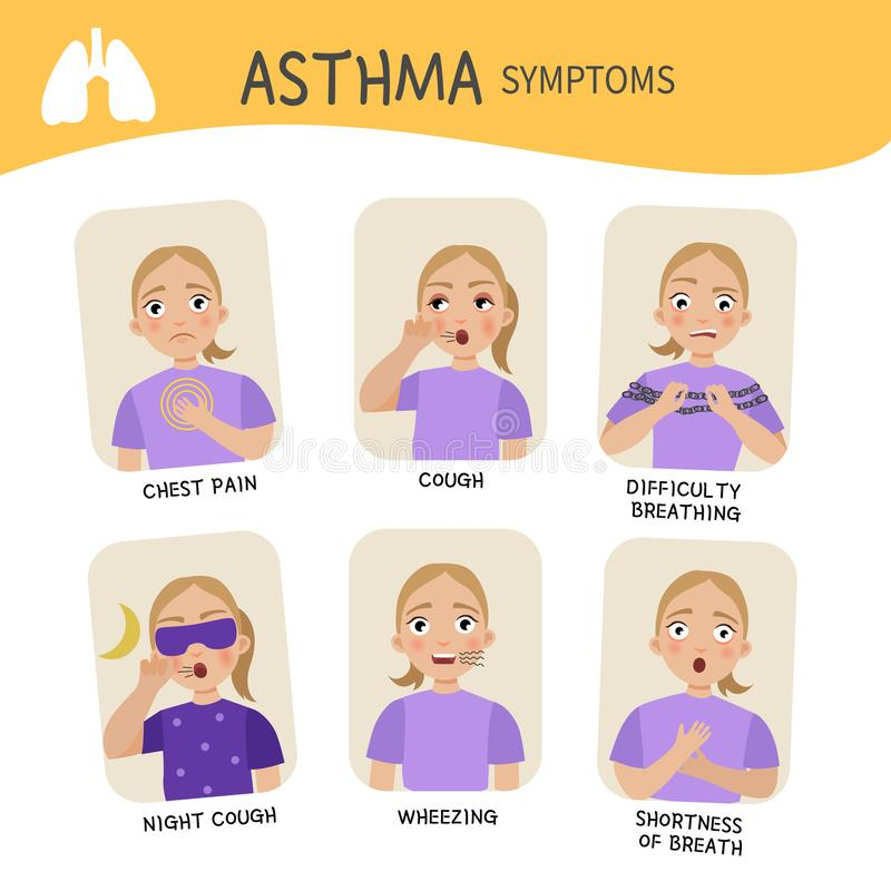 Asthma infographic stock illustration