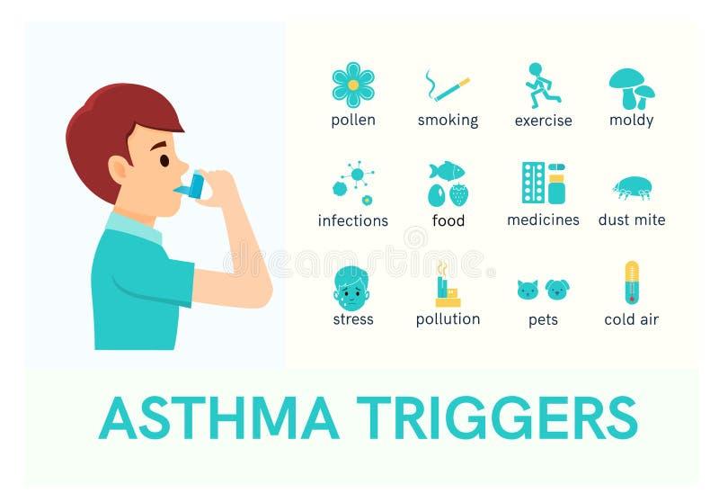 Astma cyngle Mężczyzna z inhalatorem Płaskie ikony ilustracja wektor