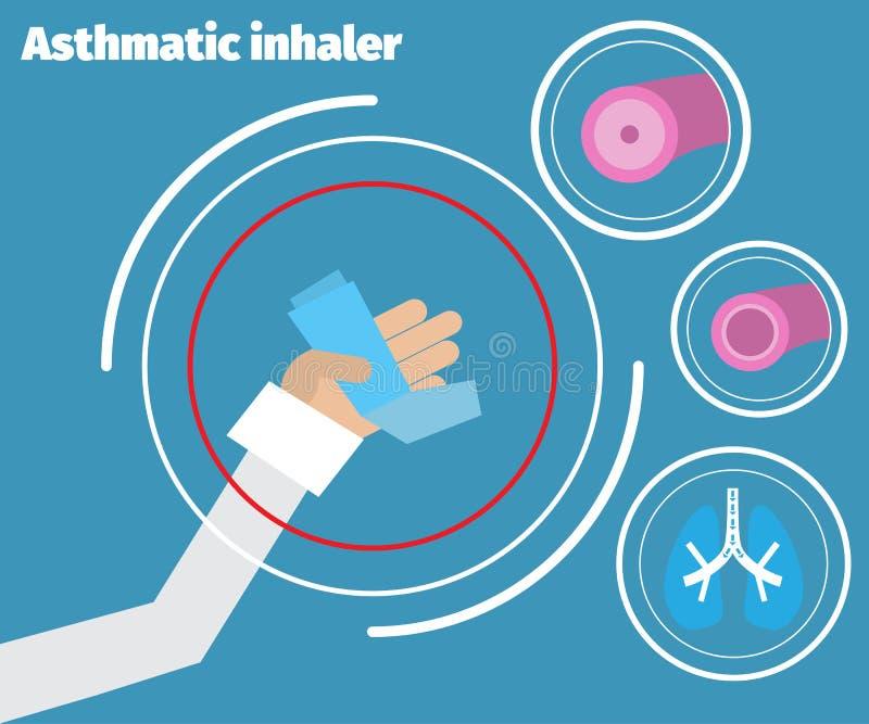 Astmaläkarundersökningaffisch royaltyfri illustrationer