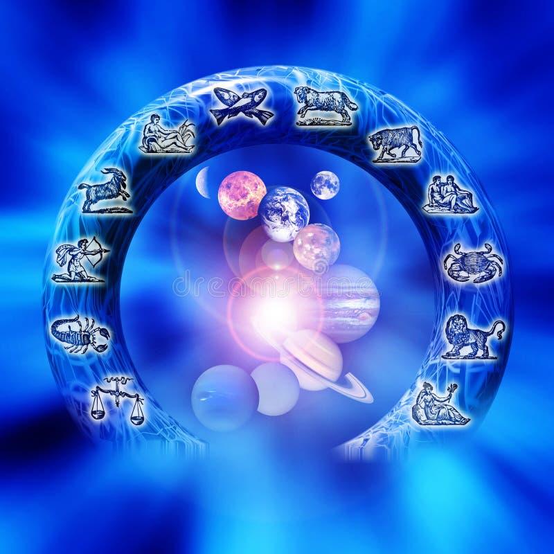 Astrología ilustración del vector