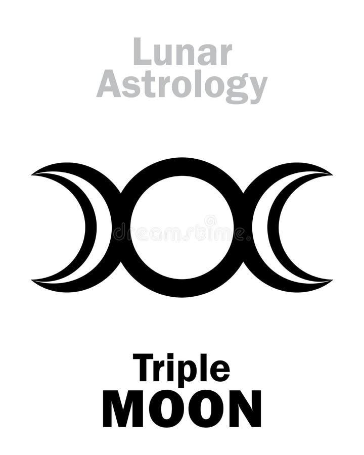 Astrología: LUNA triple stock de ilustración
