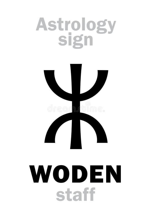 Astrología: Personal de WODEN stock de ilustración