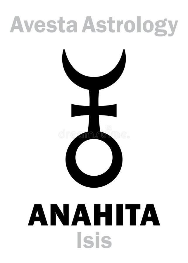 Astrología: planeta astral ANAHITA Isis ilustración del vector