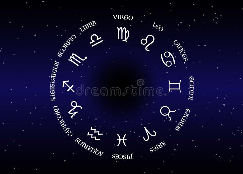 Astrología y horóscopo - muestras del zodiaco sobre el fondo oscuro del cielo nocturno y del cielo nocturno de las estrellas, eje libre illustration