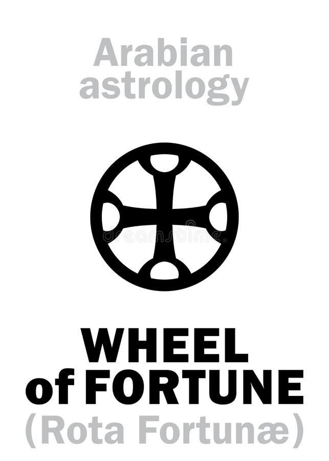 Astrologi: HJUL av FÖRMÖGENHET stock illustrationer