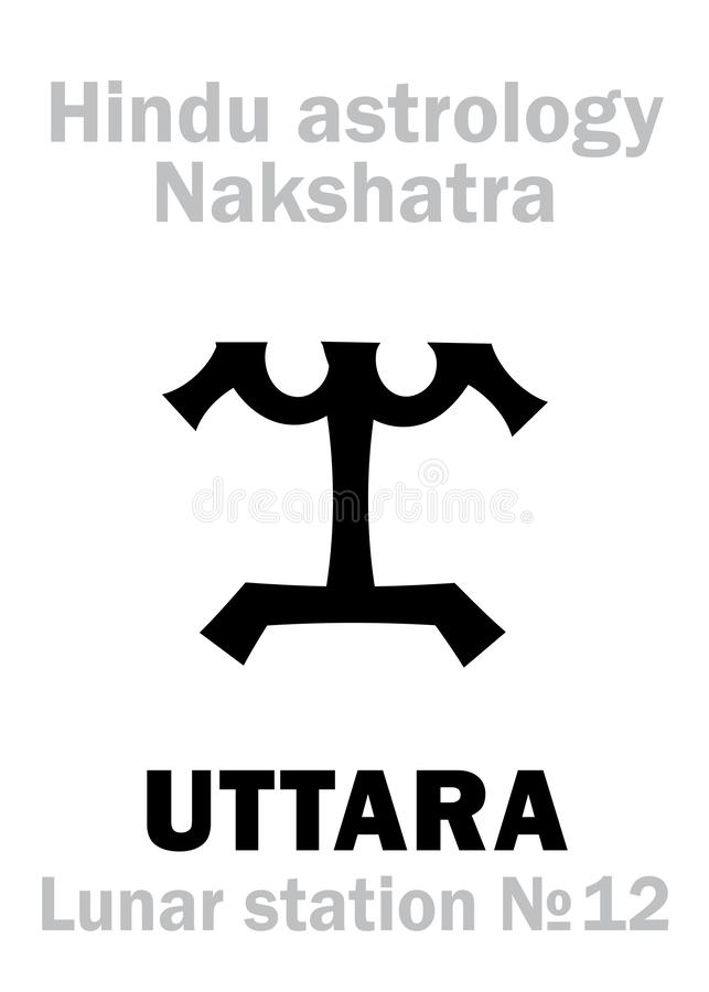Astrologi: Mån- nakshatra för station UTTARA royaltyfri illustrationer