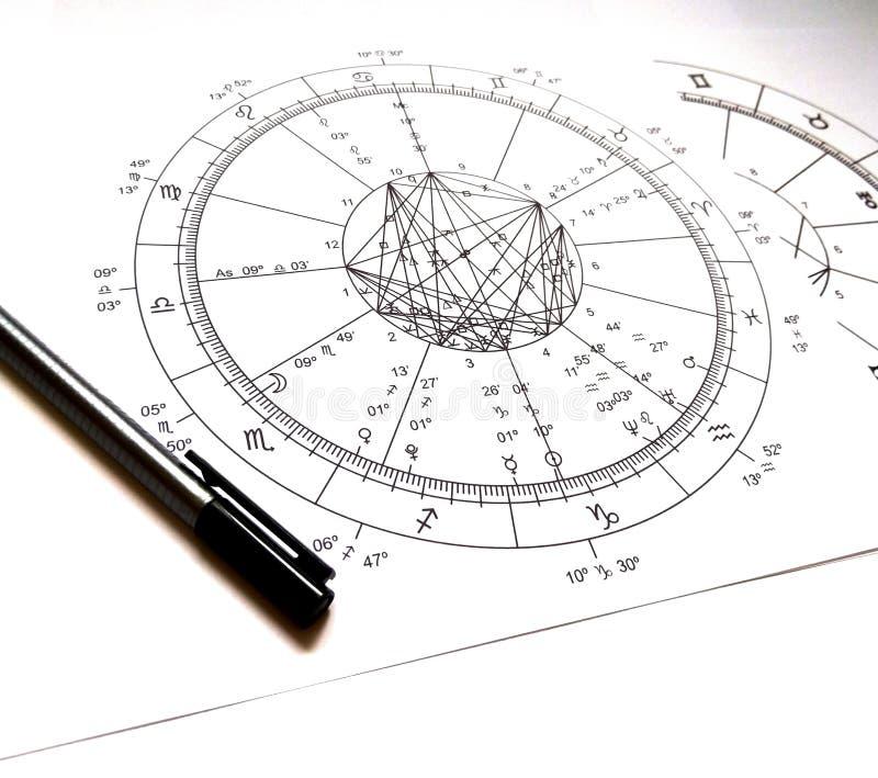 Astrologi Natal Chart stock illustrationer