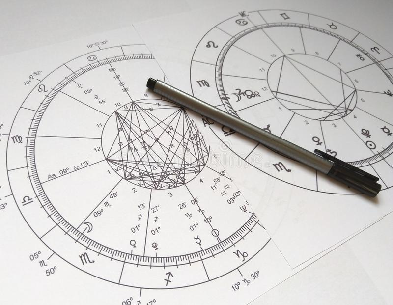 Astrologi Natal Chart vektor illustrationer