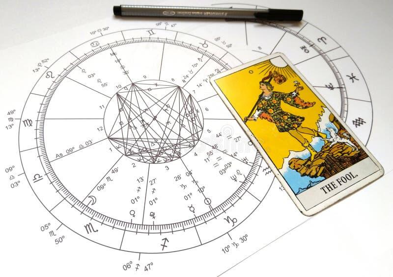 Astrologi Natal Chart Tarot The Fool royaltyfri illustrationer