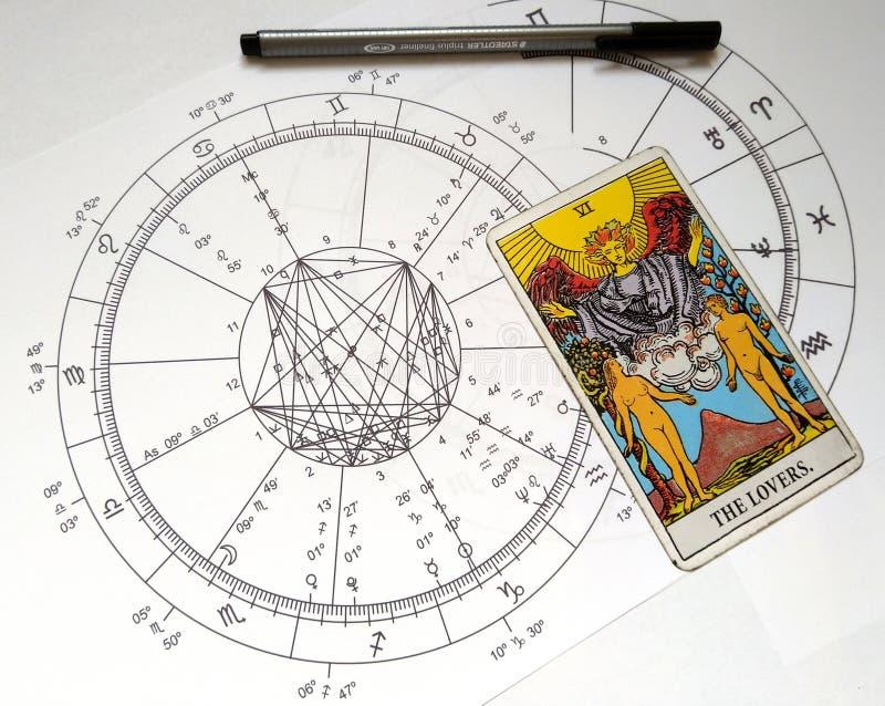 Astrologi Natal Chart Tarot The Lovers royaltyfri illustrationer