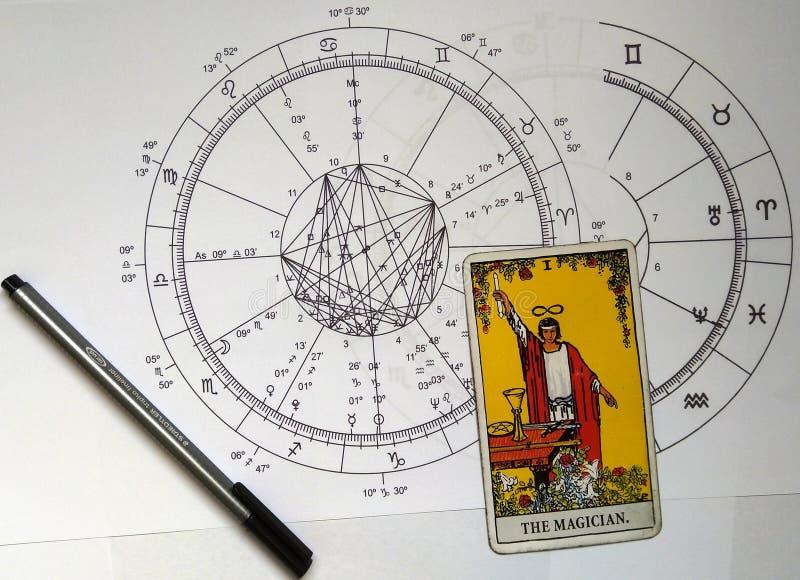 Astrologi Natal Chart Tarot The Magician stock illustrationer