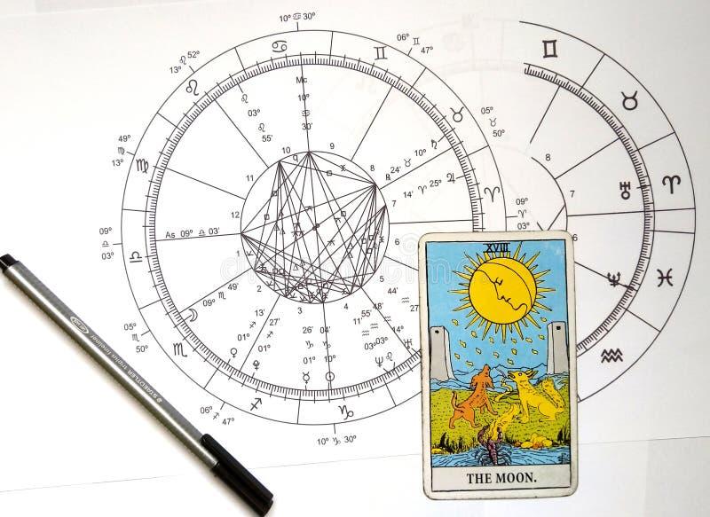 Astrologi Natal Chart Tarot The Moon stock illustrationer