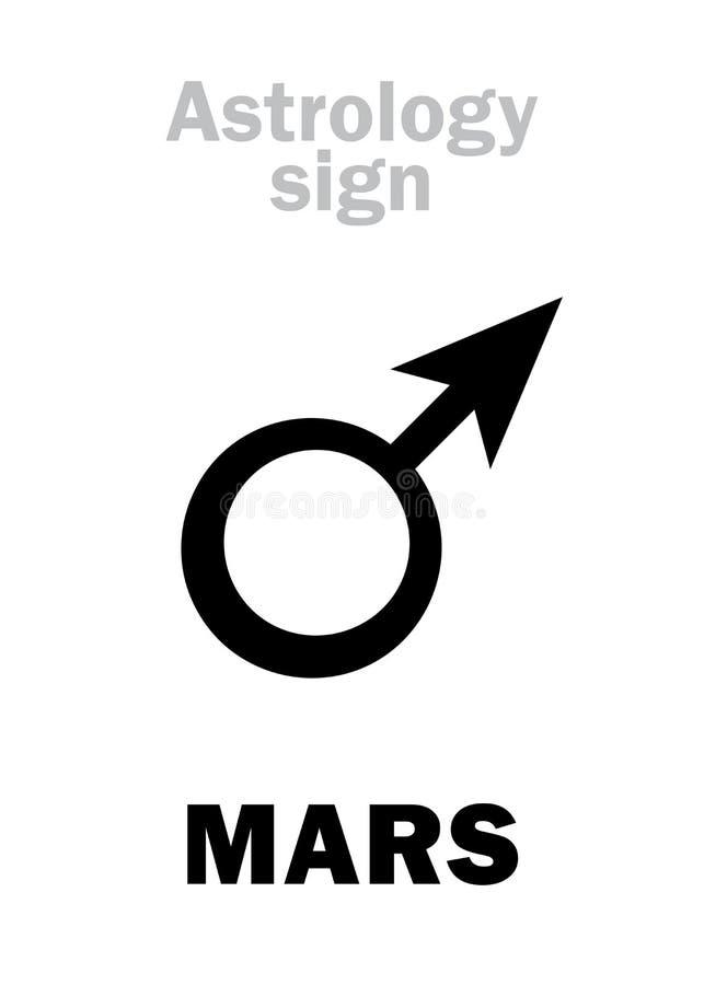Astrologi: planeten FÖRDÄRVAR mannen royaltyfri illustrationer