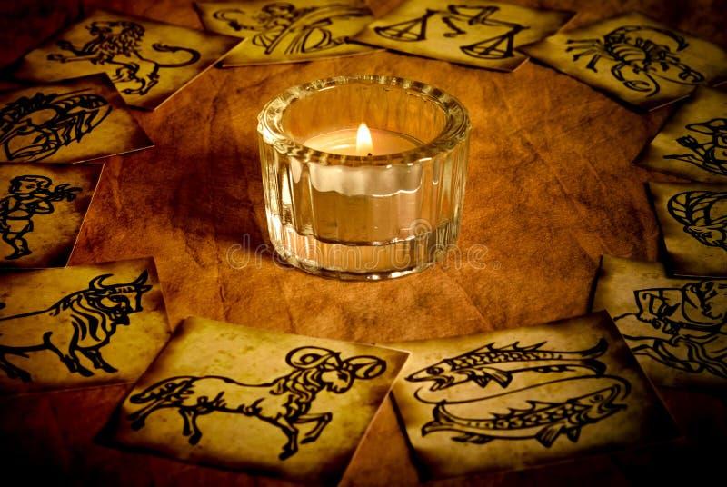 Astrologia immagine stock libera da diritti