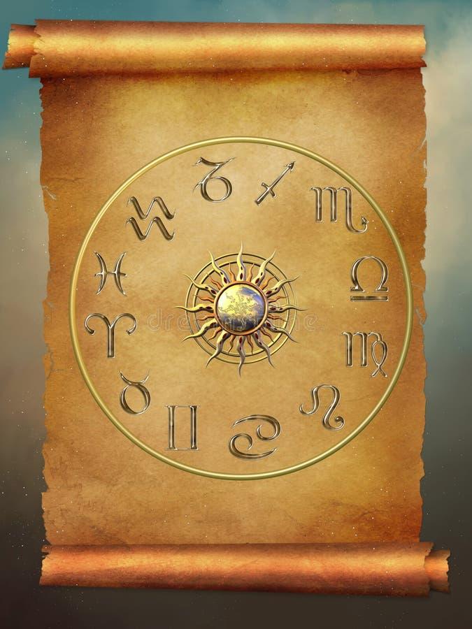 Astrologia ilustração do vetor