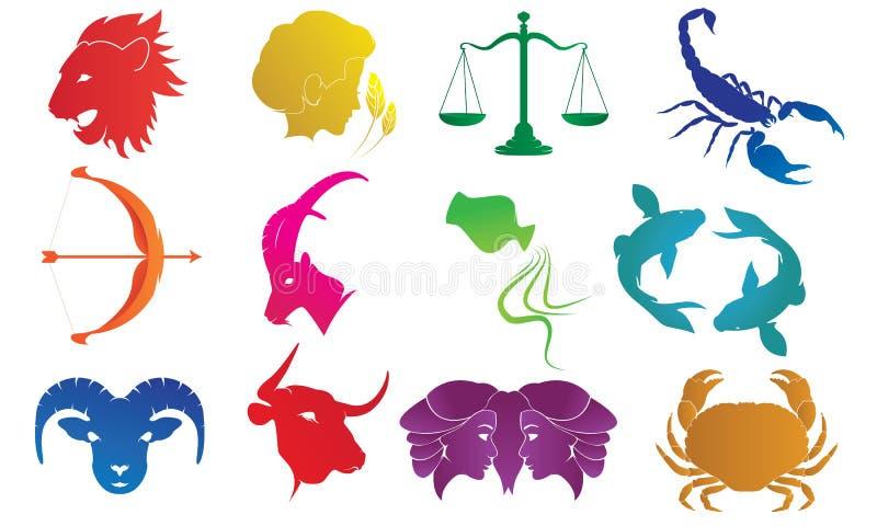 A astrologia assina (EPS+JPG) ilustração royalty free