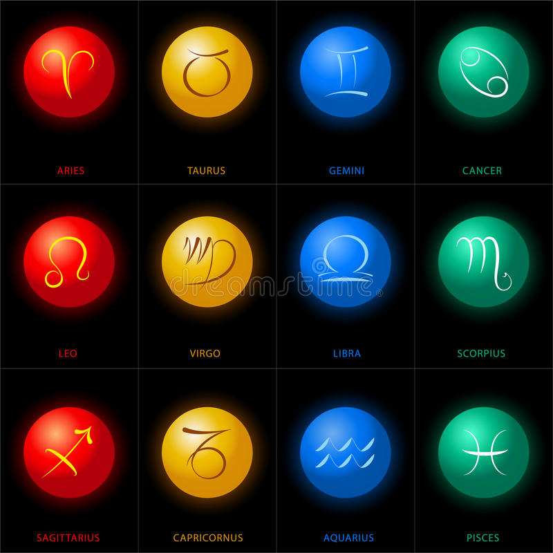 A astrologia assina esferas ilustração stock