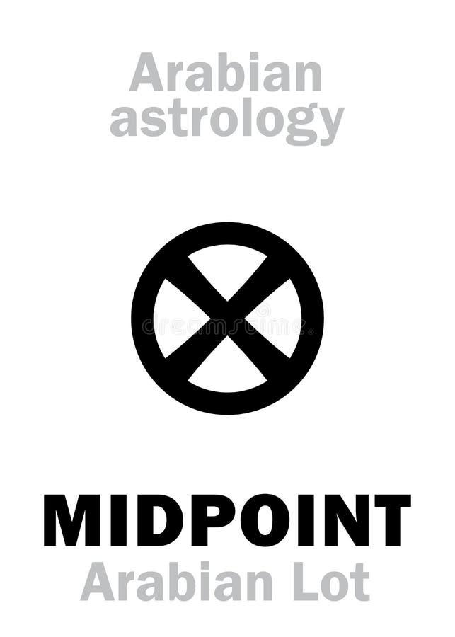 Astrologia: MIDPOINT Arabski punkt ilustracja wektor