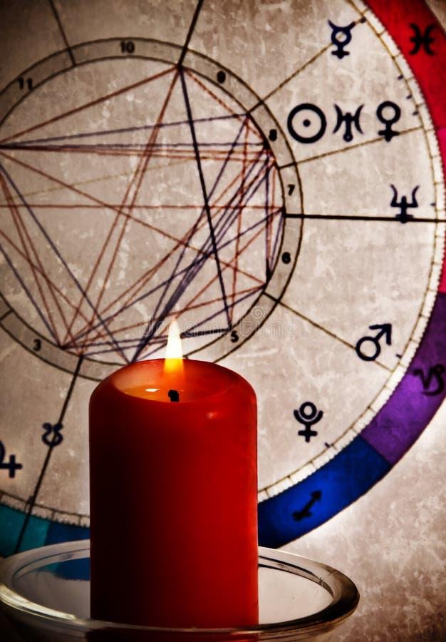 Astrologia no estilo velho imagens de stock