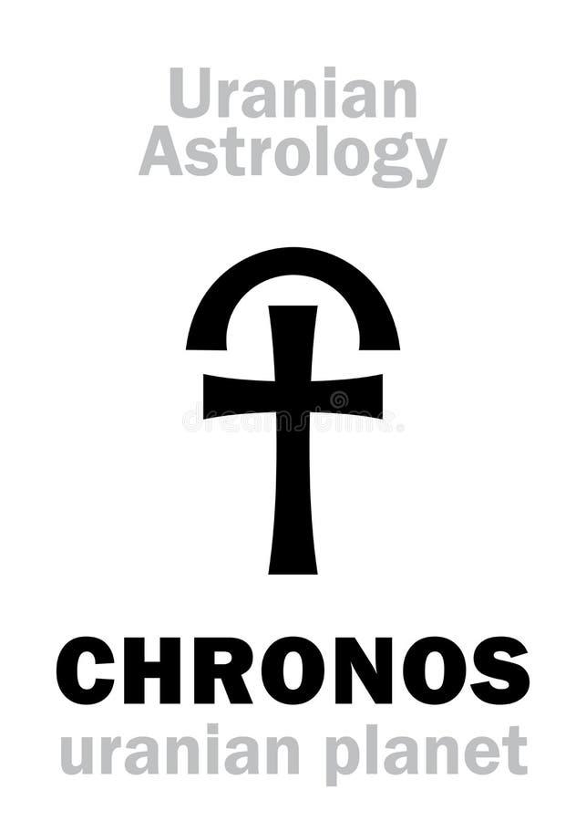 Astrologia: Pianeta di uranismo di CHRONOS illustrazione vettoriale