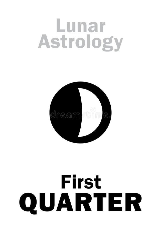 Astrologia: PRIMEIRO TRIMESTRE da LUA ilustração royalty free