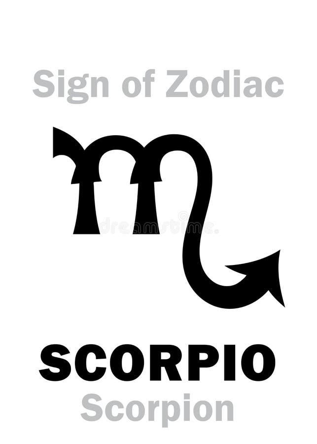 Astrologia: Znak zodiaka SCORPIO ilustracja wektor