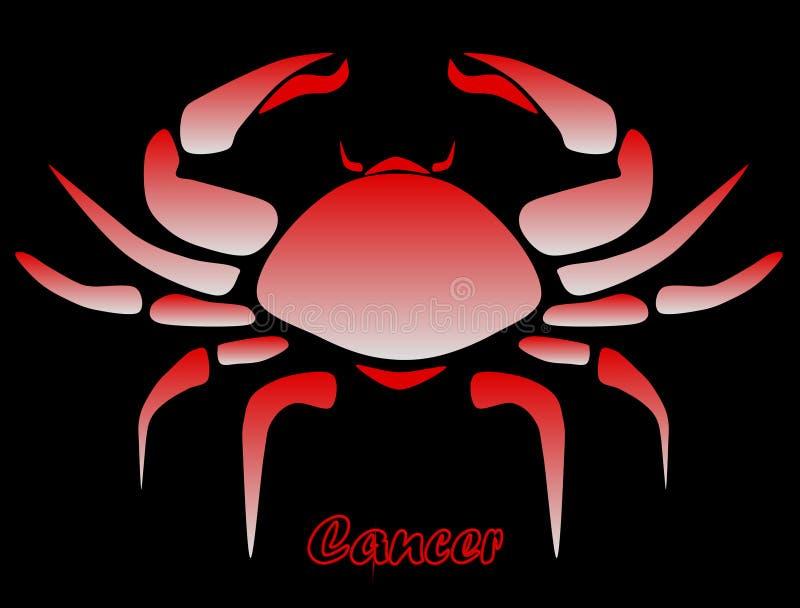 Download Astrological sign cancer stock illustration. Image of astrology - 19918238