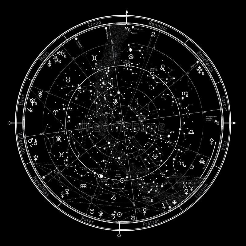 Astrologiczny horoskop na Styczniu 1, 2019 royalty ilustracja