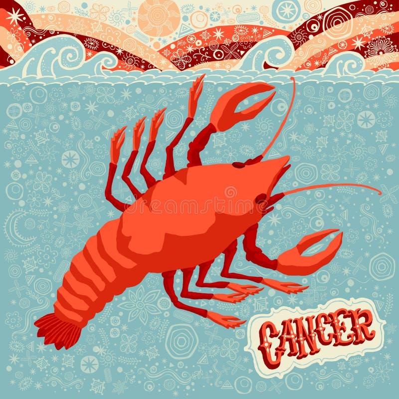 Astrologiczny zodiaka znaka nowotwór Część set horoskopów znaki royalty ilustracja