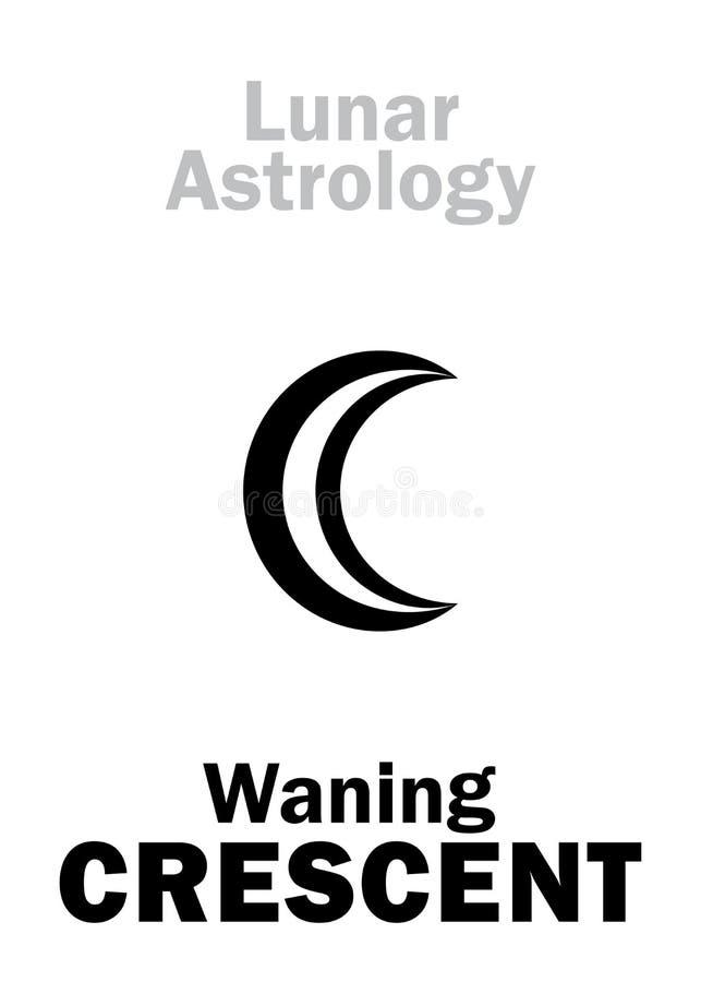 Astrologie : CROISSANT DE LUNE de affaiblissement illustration stock