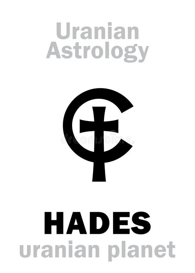 Astrologie: De uranian planeet van HADES royalty-vrije illustratie
