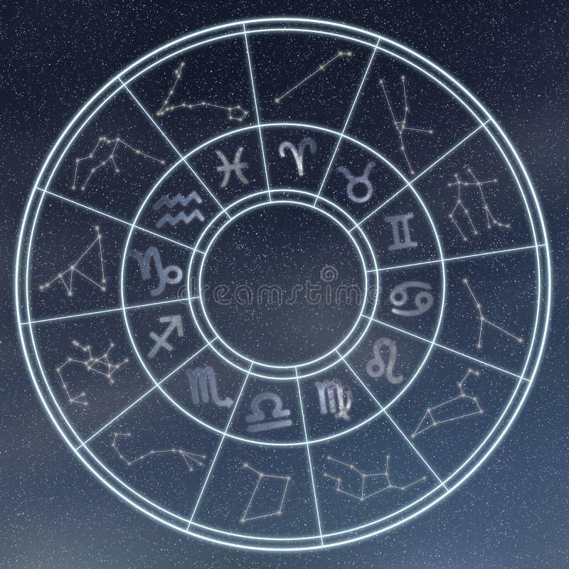 Astrologie en horoscopenconcept Astrologische dierenriemtekens in c stock afbeeldingen