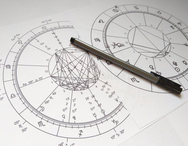 Astrologie Natal Chart illustration de vecteur