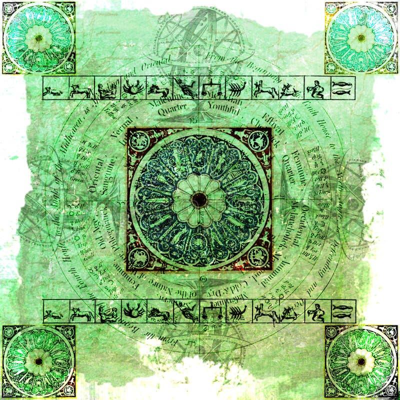 Astrologie-Tierkreis (Atlantis) - Grungy Hintergrund lizenzfreie stockfotografie