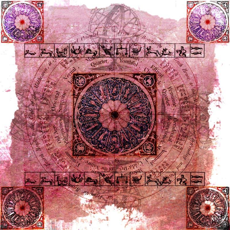 Astrologie-Tierkreis (Rose) - Grungy Hintergrund lizenzfreie stockfotos