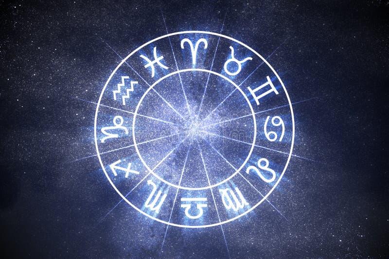 Astrologie- und Horoskopkonzept Astrologische Sternzeichen im Kreis lizenzfreie abbildung