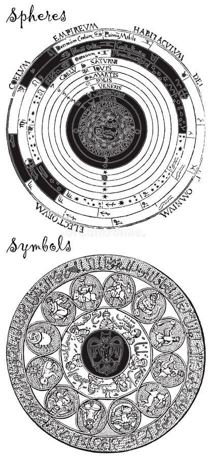 Astrologieinzameling 2 vector illustratie